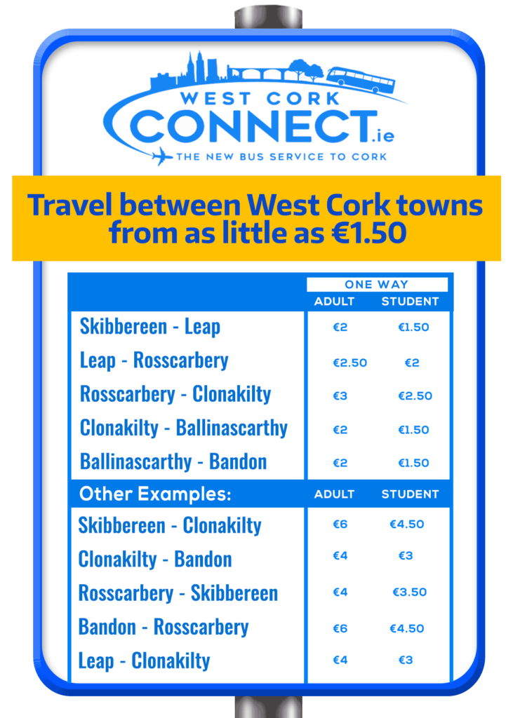 Price of Bus from West Cork to Cork City